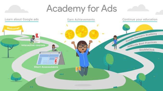 google-academy-adwords