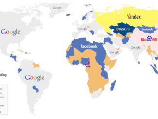 World Map of Dominating Websites.